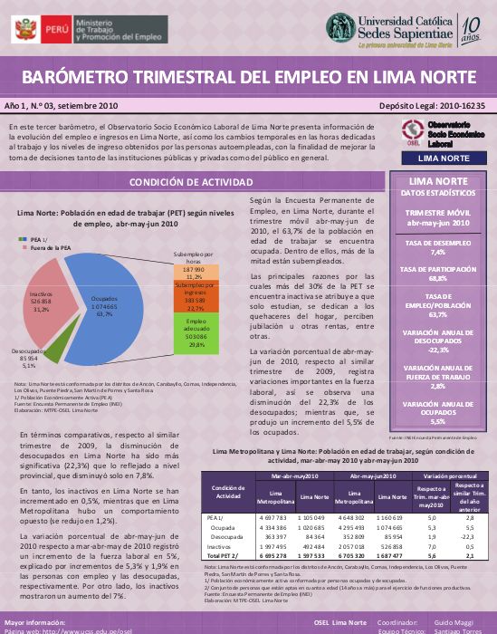 bar_empleo2010_3.png